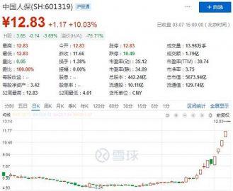 """罕見! A股""""限購""""、外資拋售43億、機構看空個股:要跌50%! 26"""